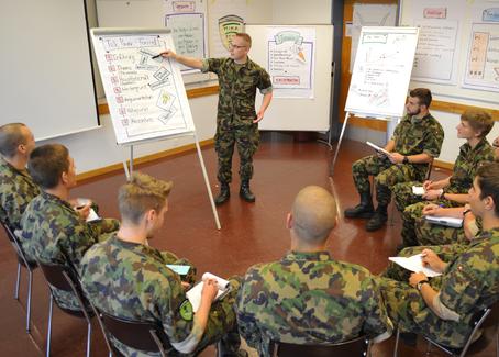 Praktikum, Jobs und Stellen bei Fachstab MIKA der Armee auf talendo