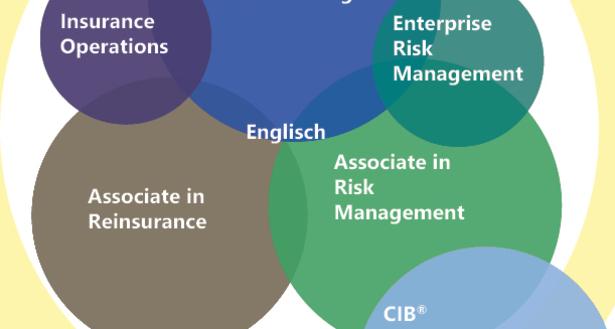 Arbeiten bei Insurance Institute of Switzerland 0a4891