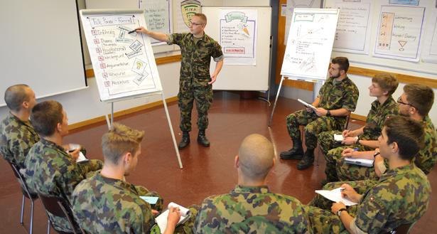 Arbeiten bei Fachstab MIKA der Armee e860a2